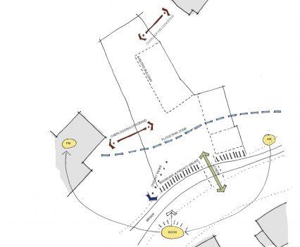 Site Analysis - East Devon Architect