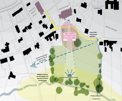 Lympstone Nursery - Architects' Site Analysis